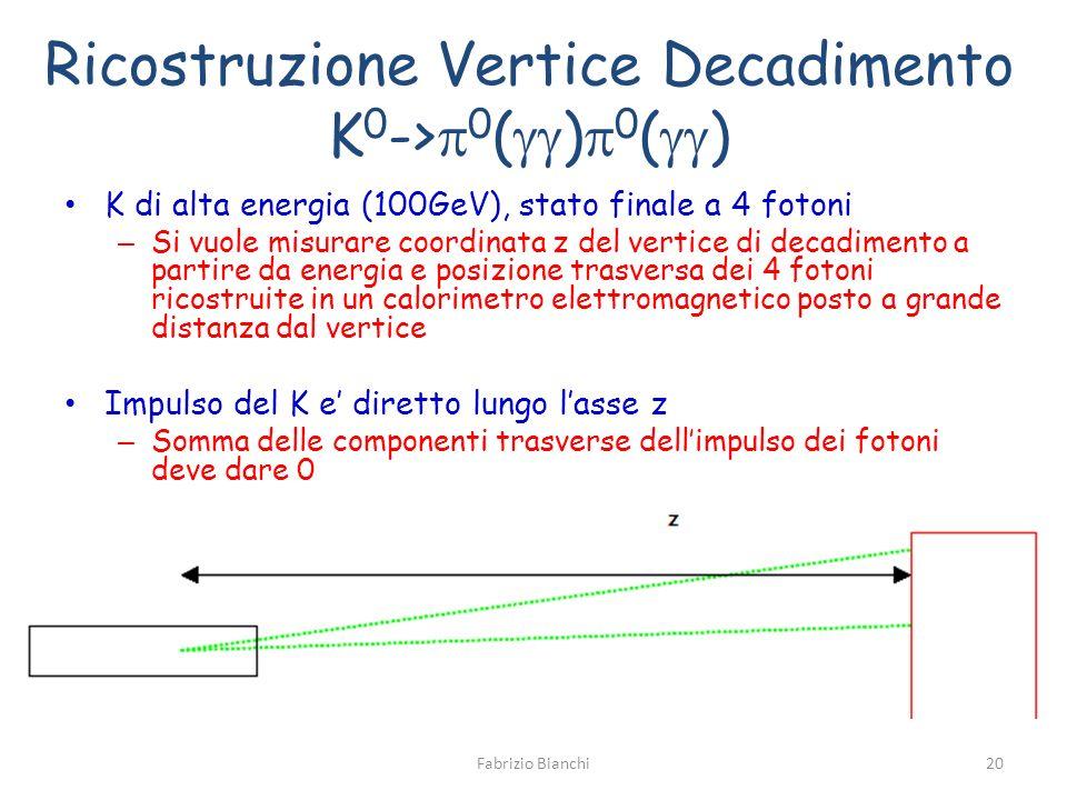 Ricostruzione Vertice Decadimento K 0 -> 0 ( ) 0 ( ) K di alta energia (100GeV), stato finale a 4 fotoni – Si vuole misurare coordinata z del vertice di decadimento a partire da energia e posizione trasversa dei 4 fotoni ricostruite in un calorimetro elettromagnetico posto a grande distanza dal vertice Impulso del K e diretto lungo lasse z – Somma delle componenti trasverse dellimpulso dei fotoni deve dare 0 Fabrizio Bianchi20