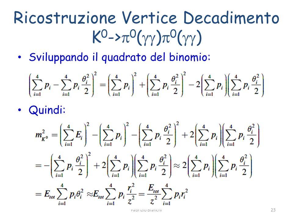 Ricostruzione Vertice Decadimento K 0 -> 0 ( ) 0 ( ) Sviluppando il quadrato del binomio: Quindi: Fabrizio Bianchi23