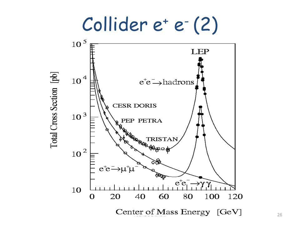 Collider e + e - (2) Fabrizio Bianchi26