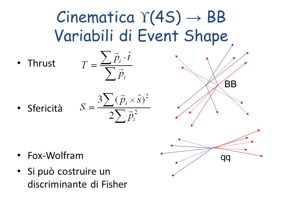 Cinematica (4S) BB Variabili di Event Shape Thrust Sfericità Fox-Wolfram Si può costruire un discriminante di Fisher qq BB