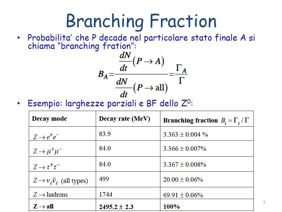 Branching Fraction Probabilita che P decade nel particolare stato finale A si chiama branching fration: Esempio: larghezze parziali e BF dello Z 0 : Fabrizio Bianchi3