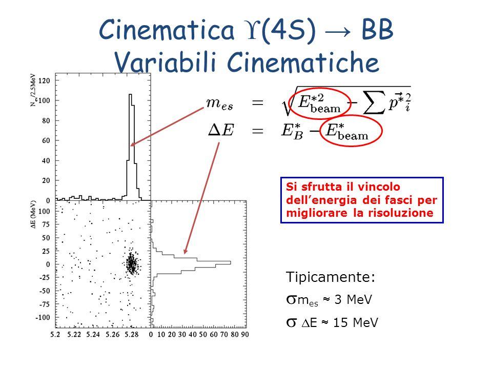 2 Cinematica (4S) BB Variabili Cinematiche Si sfrutta il vincolo dellenergia dei fasci per migliorare la risoluzione Tipicamente: m es 3 MeV E 15 MeV