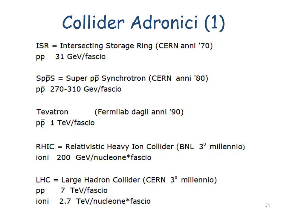 Collider Adronici (1) Fabrizio Bianchi34