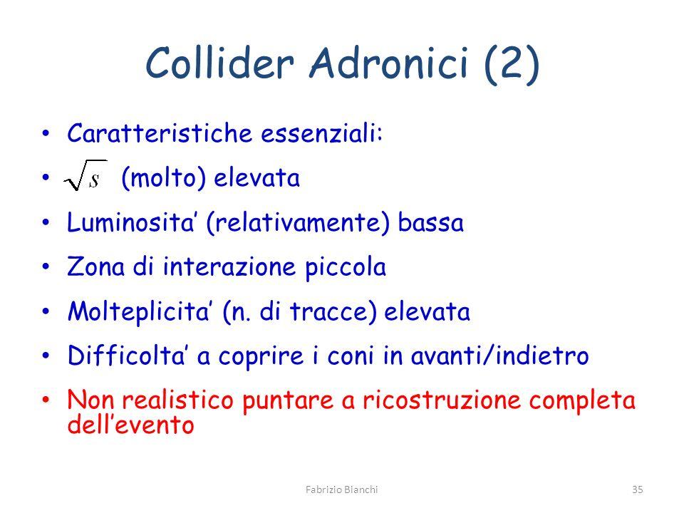 Collider Adronici (2) Caratteristiche essenziali: (molto) elevata Luminosita (relativamente) bassa Zona di interazione piccola Molteplicita (n.