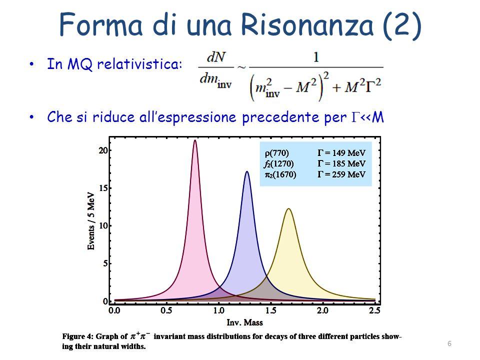 Forma di una Risonanza (2) In MQ relativistica: Che si riduce allespressione precedente per <<M Fabrizio Bianchi6