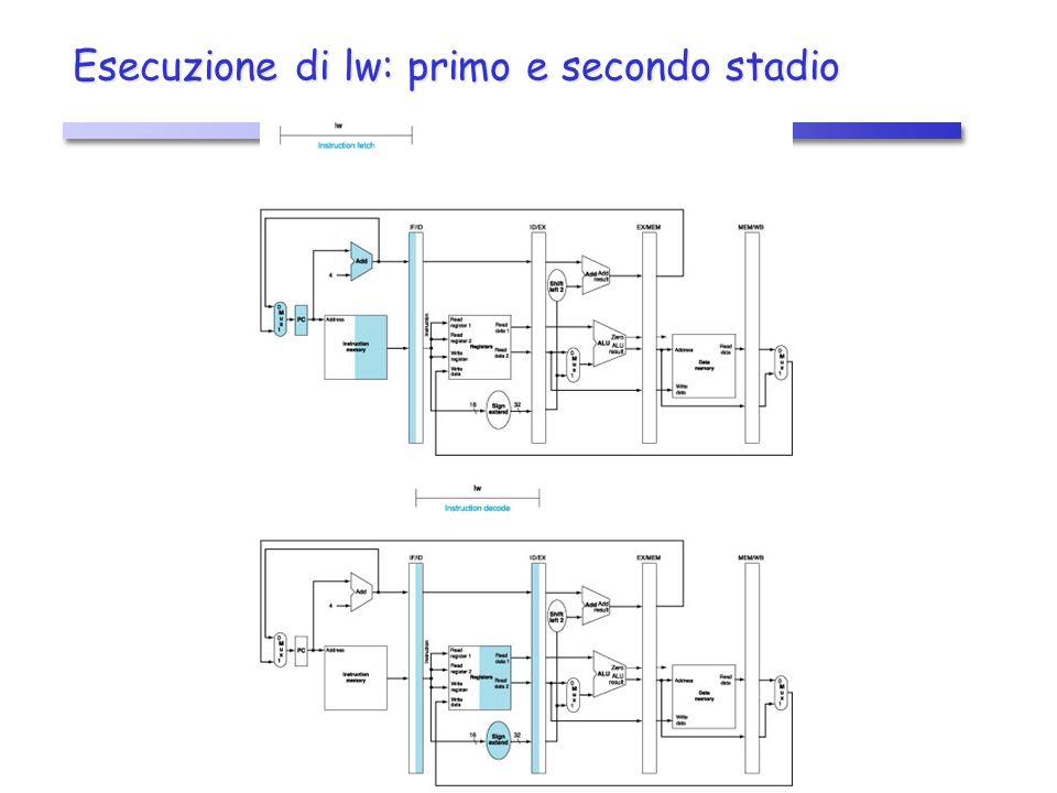 Esecuzione di lw: primo e secondo stadio