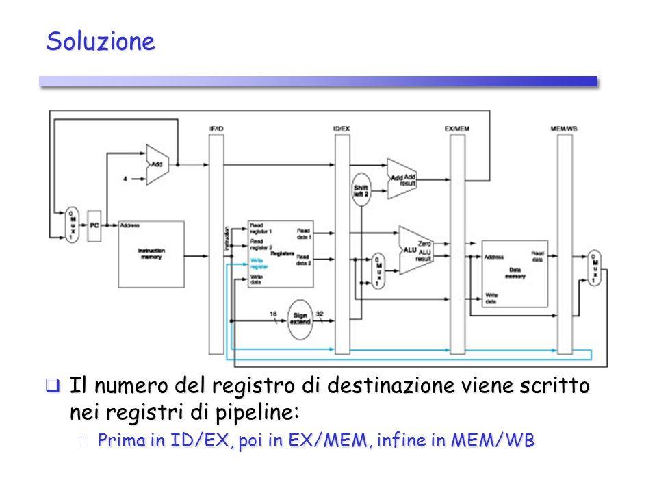 Soluzione Il numero del registro di destinazione viene scritto nei registri di pipeline: Il numero del registro di destinazione viene scritto nei registri di pipeline: Prima in ID/EX, poi in EX/MEM, infine in MEM/WB Prima in ID/EX, poi in EX/MEM, infine in MEM/WB