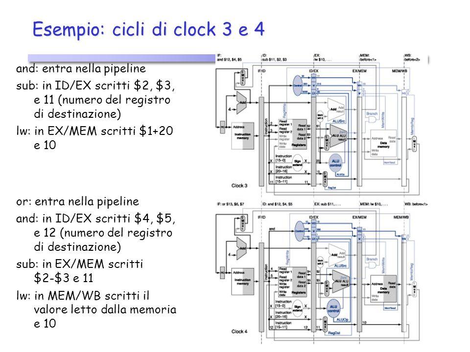 Esempio: cicli di clock 3 e 4 and: entra nella pipeline sub: in ID/EX scritti $2, $3, e 11 (numero del registro di destinazione) lw: in EX/MEM scritti $1+20 e 10 or: entra nella pipeline and: in ID/EX scritti $4, $5, e 12 (numero del registro di destinazione) sub: in EX/MEM scritti $2-$3 e 11 lw: in MEM/WB scritti il valore letto dalla memoria e 10