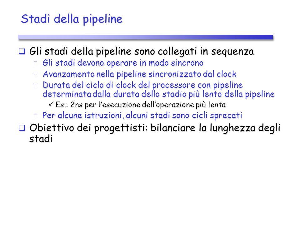 Stadi della pipeline Gli stadi della pipeline sono collegati in sequenza Gli stadi della pipeline sono collegati in sequenza Gli stadi devono operare in modo sincrono Gli stadi devono operare in modo sincrono Avanzamento nella pipeline sincronizzato dal clock Avanzamento nella pipeline sincronizzato dal clock Durata del ciclo di clock del processore con pipeline determinata dalla durata dello stadio più lento della pipeline Durata del ciclo di clock del processore con pipeline determinata dalla durata dello stadio più lento della pipeline Es.: 2ns per lesecuzione delloperazione più lenta Es.: 2ns per lesecuzione delloperazione più lenta Per alcune istruzioni, alcuni stadi sono cicli sprecati Per alcune istruzioni, alcuni stadi sono cicli sprecati Obiettivo dei progettisti: bilanciare la lunghezza degli stadi Obiettivo dei progettisti: bilanciare la lunghezza degli stadi