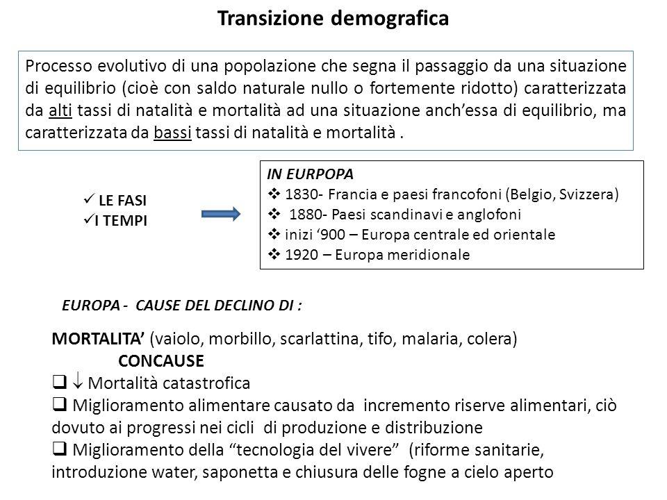 EUROPA - CAUSE DEL DECLINO DI : FECONDITA Diffondersi di un approccio razionale alle scelte familiari Condizioni necessarie allinnesco del controllo della dimensione familiare nella transizione demografica (Coale, 1973): LEGITTIMAZIONE: i nuovi comportamenti devono ricevere una legittimazione sociale (culturalmente accettati, socialmente legittimi); CONVENIENZA: i nuovi comportamenti devono produrre benefici superiori ai costi ACCESSIBILITA: i nuovi comportamenti devono essere realizzabili (contraccezione, scolarizzazione, empowerment) Sono le condizioni culturali, tecnologiche o economiche di contesto a innescare o ritardare linnesco