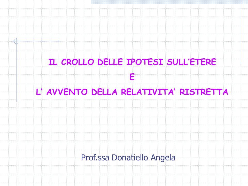 IL CROLLO DELLE IPOTESI SULLETERE E L AVVENTO DELLA RELATIVITA RISTRETTA Prof.ssa Donatiello Angela