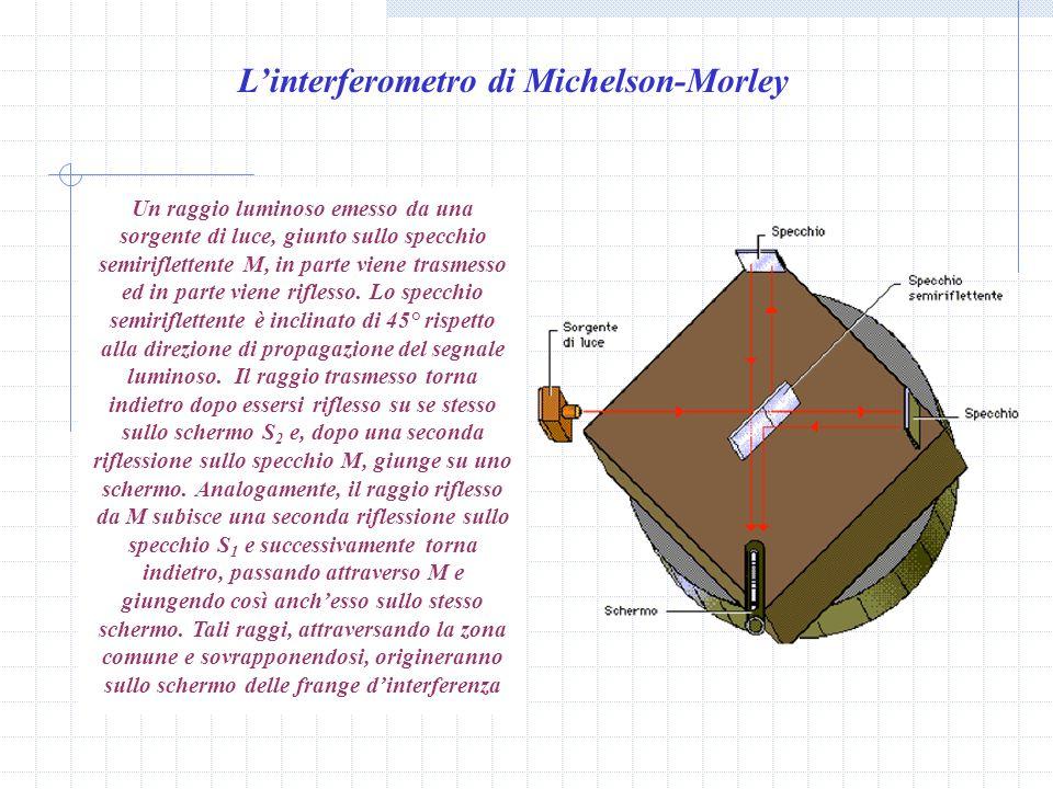 Lesperimento di Michelson e Morley e il crollo delletere stazionario Dal 1880 al 1882 Albert Michelson soggiornò in Europa al fine di approfondire le