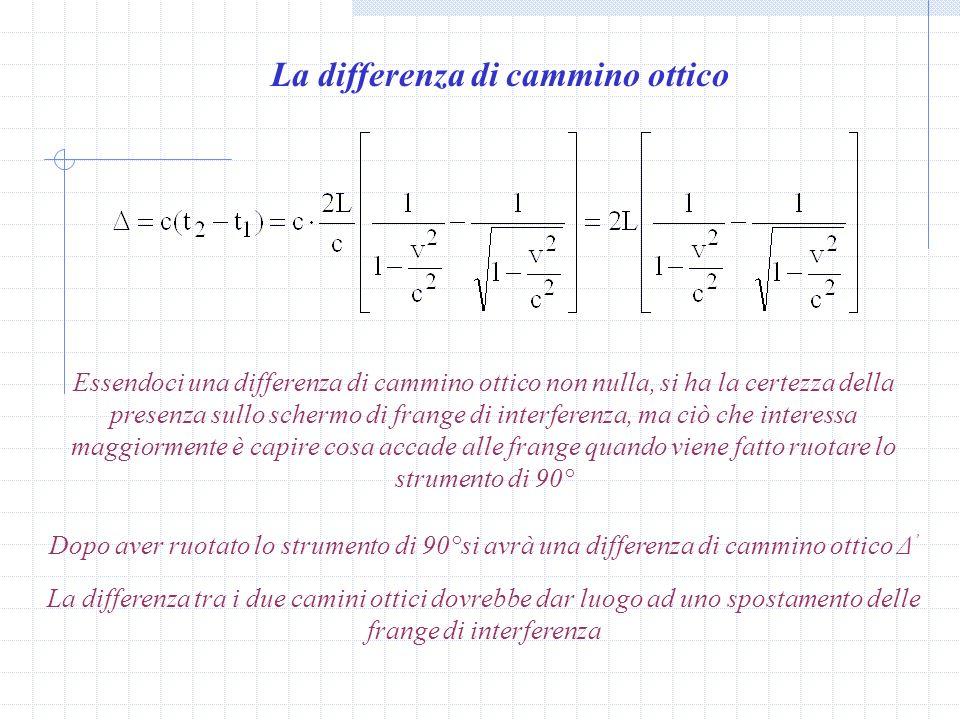 Tempo impiegato dal secondo raggio il percorso fatto dal fotone non è esattamente rettilineo, ma sarà formato dai due lati di un triangolo il fotone v