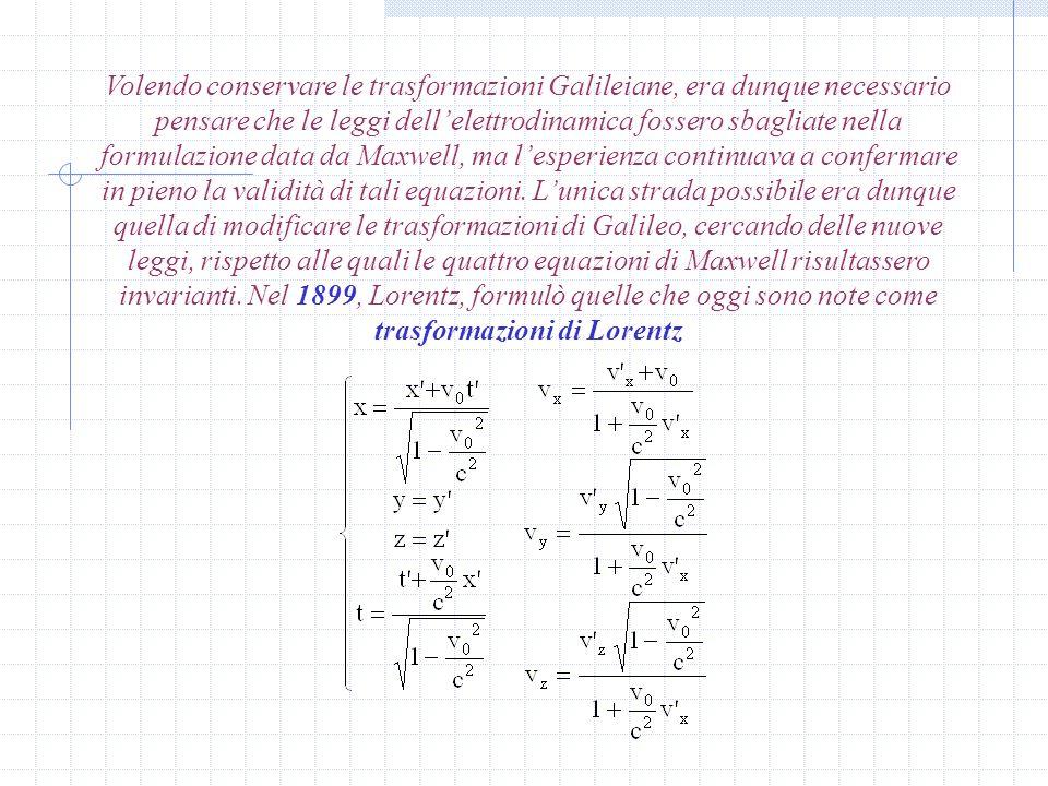 Dalle trasformazioni di Galileo alle trasformazioni di Lorentz Lo spostamento delle frange che si sarebbe dovuto osservare con lesperimento di Michels