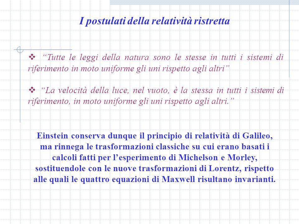 Labbandono delletere e lavvento della relatività ristretta di Albert Einstein (1905) Lessenziale è di sbarazzarci da pregiudizi profondamente radicati