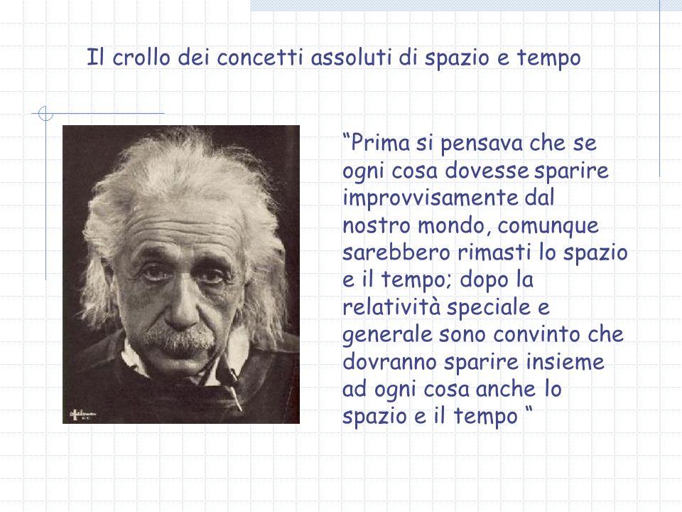 Nella relatività galileiana: Il problema del tempo assoluto non venne mai messo in discussione Il problema della simultaneità di due eventi lontani no