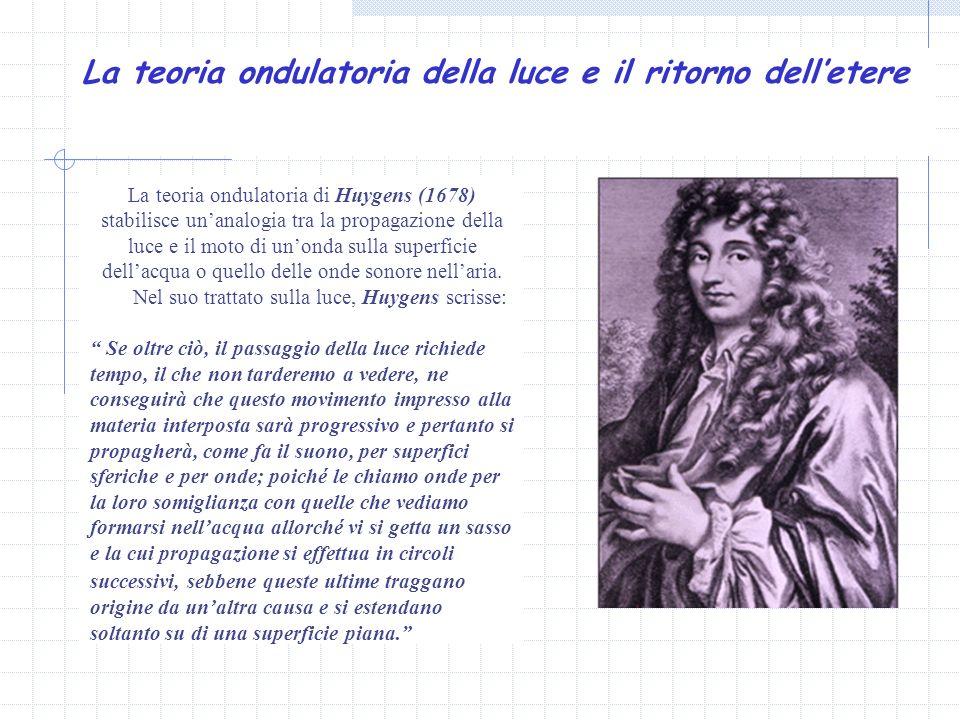 La teoria ondulatoria della luce e il ritorno delletere La teoria ondulatoria di Huygens (1678) stabilisce unanalogia tra la propagazione della luce e il moto di unonda sulla superficie dellacqua o quello delle onde sonore nellaria.