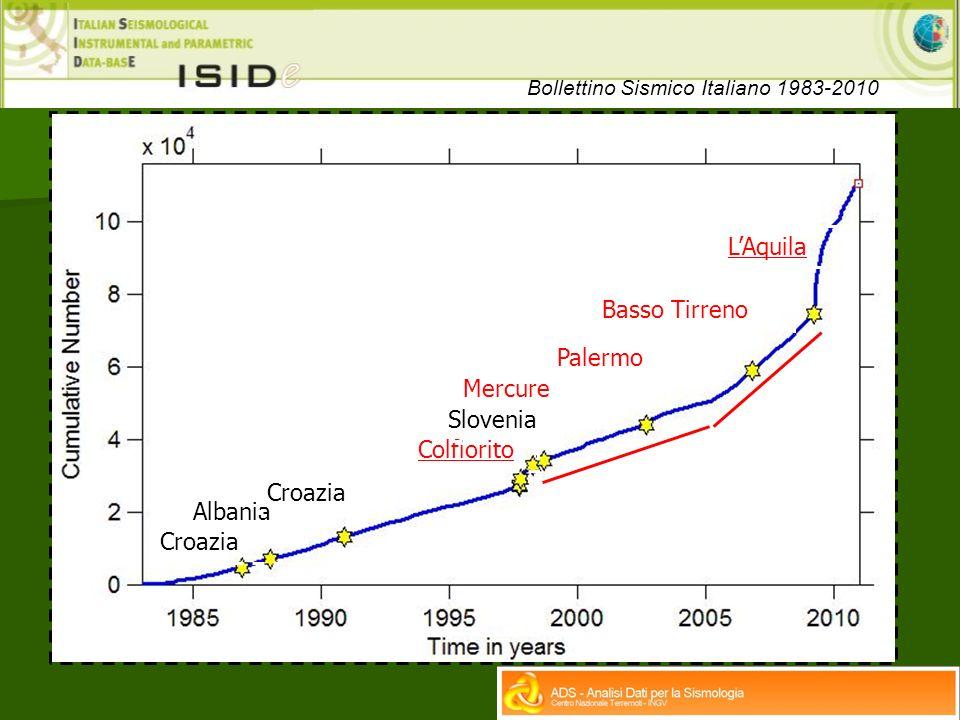 ML magnitude computation Bollettino Sismico Italiano 1983-2010 Colfiorito Mercure Slovenia Albania Croazia Palermo Basso Tirreno LAquila