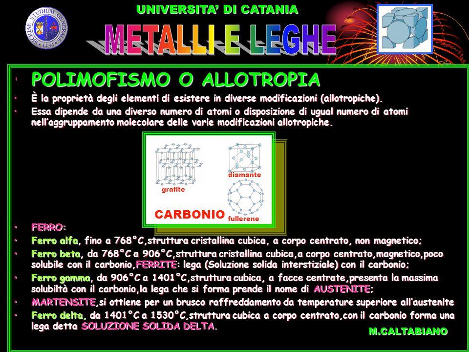 UNIVERSITA DI CATANIA POLIMOFISMO O ALLOTROPIAPOLIMOFISMO O ALLOTROPIA È la proprietà degli elementi di esistere in diverse modificazioni (allotropiche).È la proprietà degli elementi di esistere in diverse modificazioni (allotropiche).