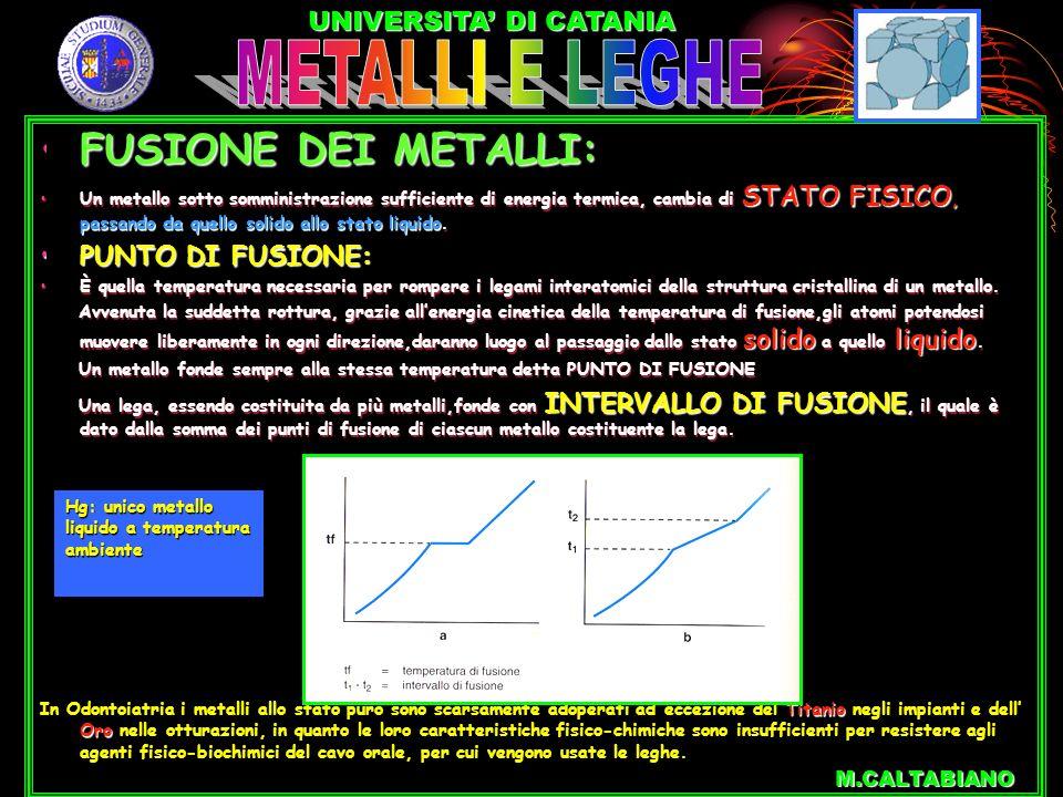 UNIVERSITA DI CATANIA FUSIONE DEI METALLI:FUSIONE DEI METALLI: Un metallo sotto somministrazione sufficiente di energia termica, cambia di STATO FISIC