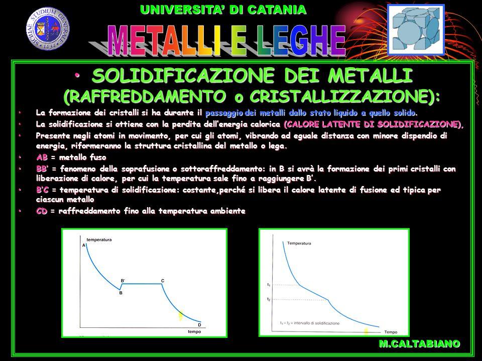 UNIVERSITA DI CATANIA SOLIDIFICAZIONE DEI METALLI (RAFFREDDAMENTO o CRISTALLIZZAZIONE):SOLIDIFICAZIONE DEI METALLI (RAFFREDDAMENTO o CRISTALLIZZAZIONE): La formazione dei cristalli si ha durante il passaggio dei metalli dallo stato liquido a quello solido.La formazione dei cristalli si ha durante il passaggio dei metalli dallo stato liquido a quello solido.