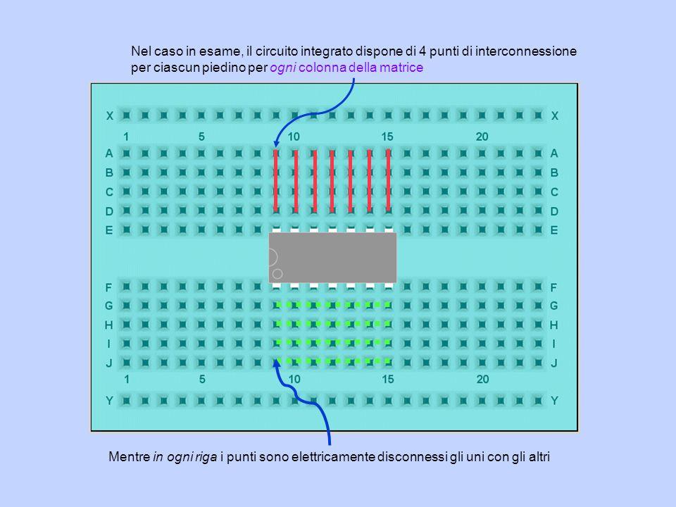 Mentre in ogni riga i punti sono elettricamente disconnessi gli uni con gli altri Nel caso in esame, il circuito integrato dispone di 4 punti di inter