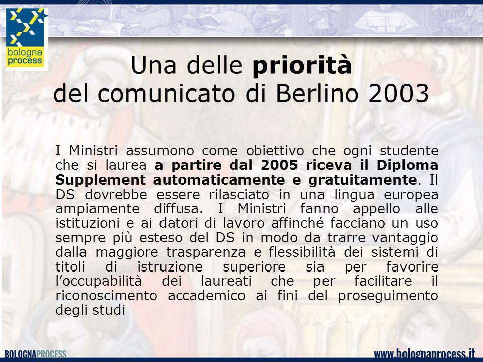 Una delle priorità del comunicato di Berlino 2003 I Ministri assumono come obiettivo che ogni studente che si laurea a partire dal 2005 riceva il Dipl