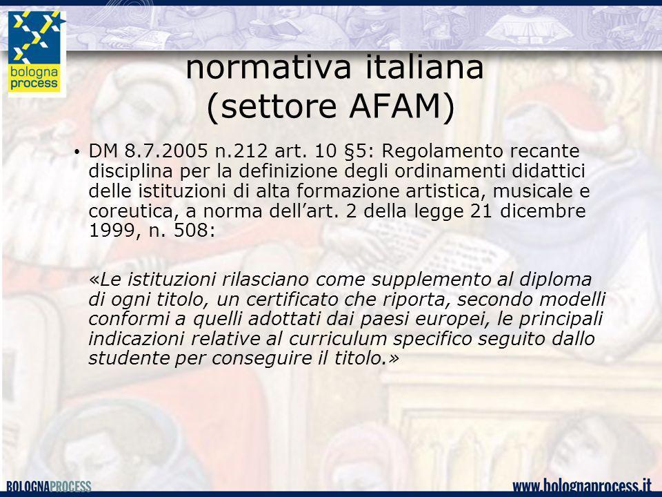 normativa italiana (settore AFAM) DM 8.7.2005 n.212 art. 10 §5: Regolamento recante disciplina per la definizione degli ordinamenti didattici delle is
