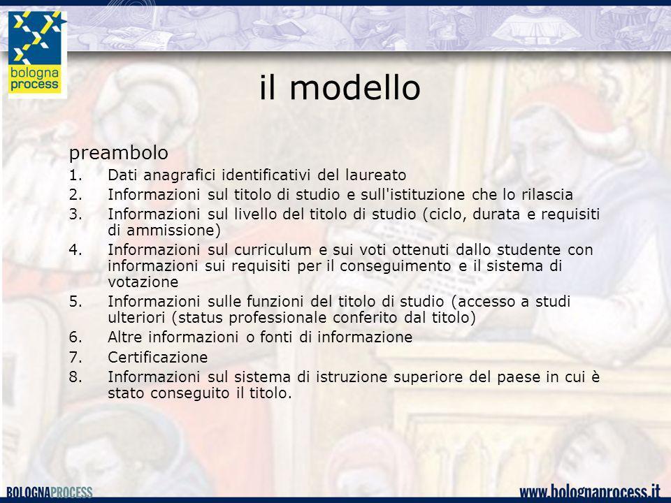 il modello preambolo 1.Dati anagrafici identificativi del laureato 2.Informazioni sul titolo di studio e sull'istituzione che lo rilascia 3.Informazio