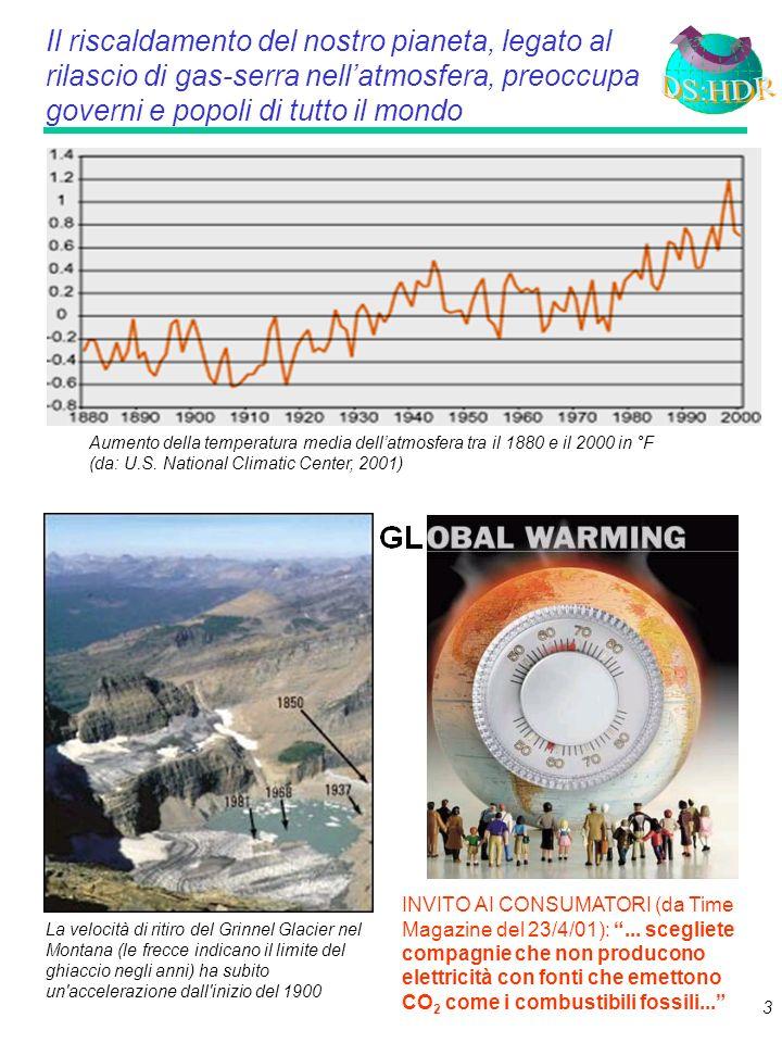 3 Il riscaldamento del nostro pianeta, legato al rilascio di gas-serra nellatmosfera, preoccupa governi e popoli di tutto il mondo INVITO AI CONSUMATORI (da Time Magazine del 23/4/01):...