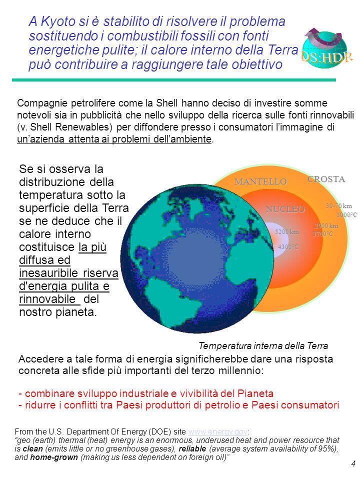 4 Se si osserva la distribuzione della temperatura sotto la superficie della Terra se ne deduce che il calore interno costituisce la più diffusa ed inesauribile riserva d energia pulita e rinnovabile del nostro pianeta.