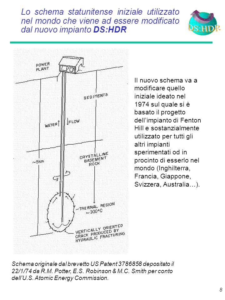 7 Un nuovo tipo di impianto, il DS:HDR, rimuove gli ostacoli per lo sfruttamento industriale del calore crostale Oltre avere costi eccessivi, per le n