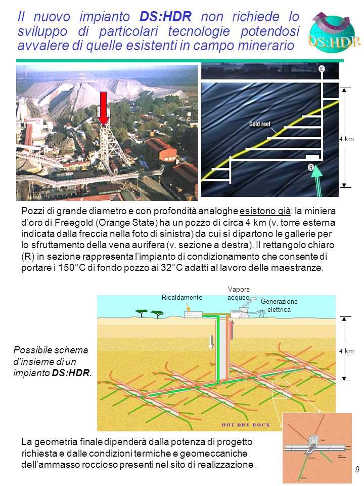 9 Il nuovo impianto DS:HDR non richiede lo sviluppo di particolari tecnologie potendosi avvalere di quelle esistenti in campo minerario Pozzi di grande diametro e con profondità analoghe esistono già: la miniera doro di Freegold (Orange State) ha un pozzo di circa 4 km (v.