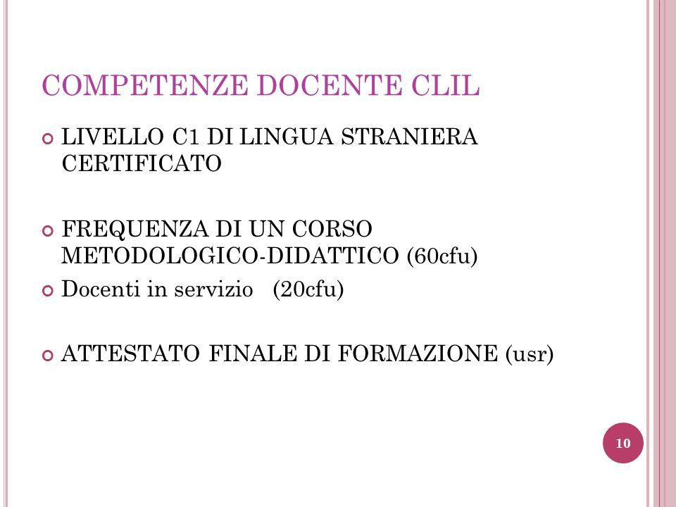 COMPETENZE DOCENTE CLIL LIVELLO C1 DI LINGUA STRANIERA CERTIFICATO FREQUENZA DI UN CORSO METODOLOGICO-DIDATTICO (60cfu) Docenti in servizio (20cfu) AT