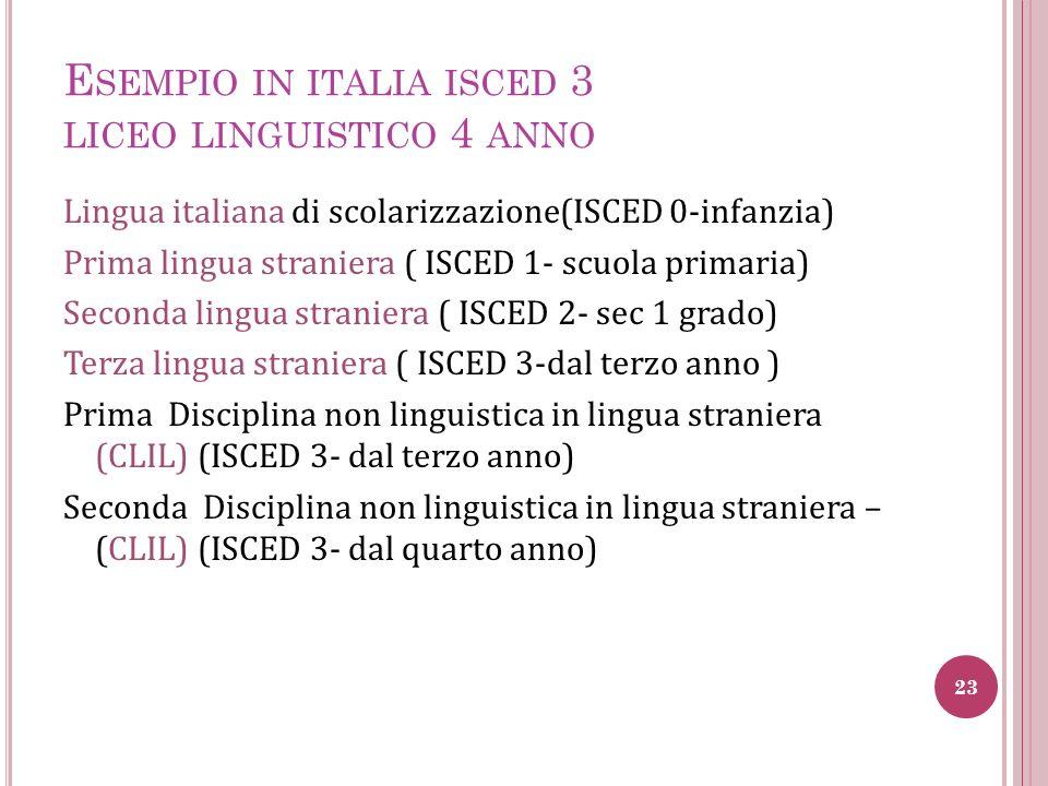 E SEMPIO IN ITALIA ISCED 3 LICEO LINGUISTICO 4 ANNO Lingua italiana di scolarizzazione(ISCED 0-infanzia) Prima lingua straniera ( ISCED 1- scuola prim