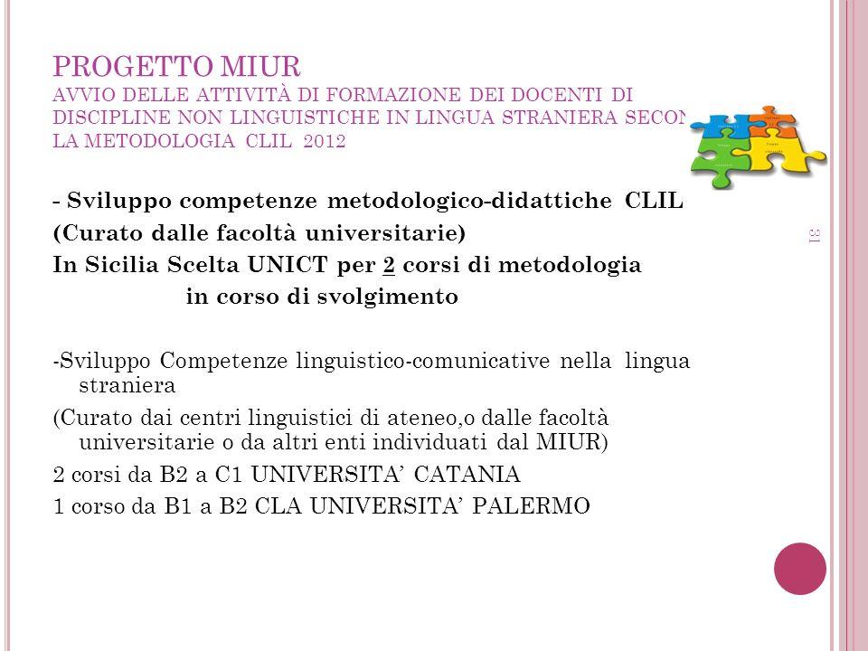 PROGETTO MIUR AVVIO DELLE ATTIVITÀ DI FORMAZIONE DEI DOCENTI DI DISCIPLINE NON LINGUISTICHE IN LINGUA STRANIERA SECONDO LA METODOLOGIA CLIL 2012 31 -