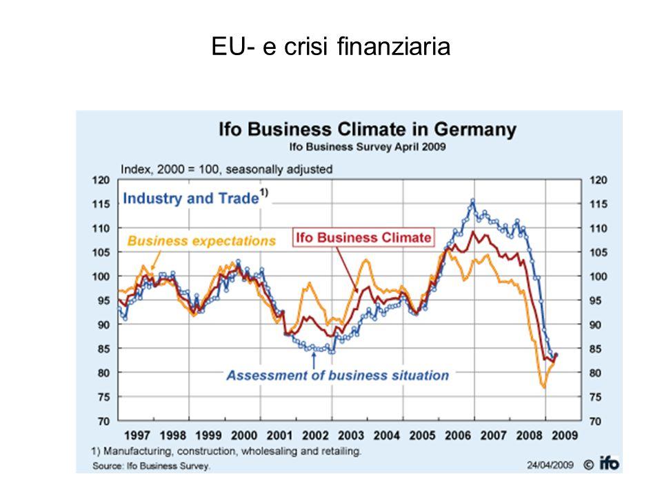 EU- e crisi finanziaria