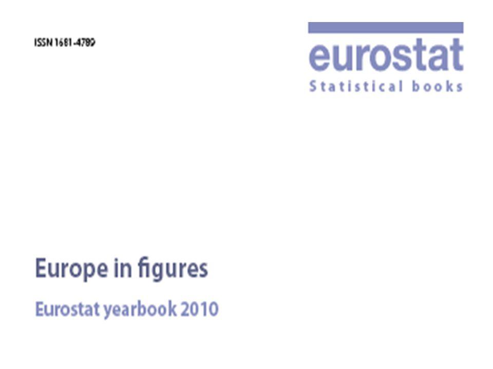 Intra EU trade