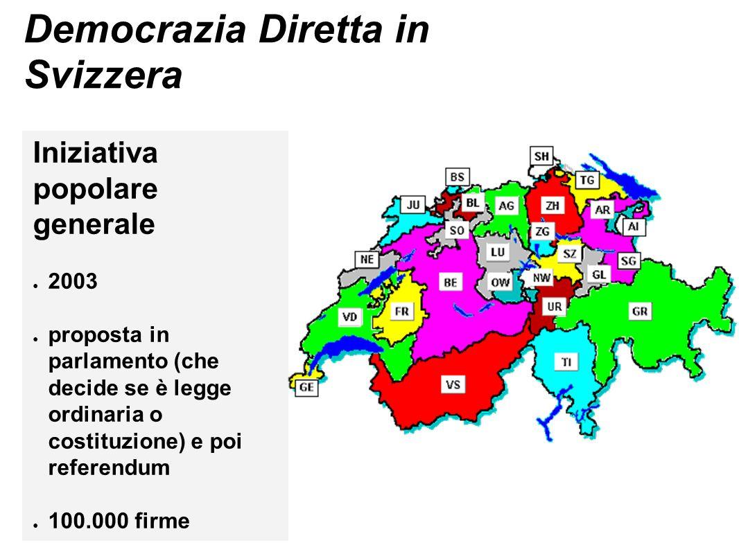 Proposta di Legge di Iniziativa Popolare Più Democrazia nel Trentino Prossimi passi Il 22 novembre, in coincidenza dellinsediamento del nuovo Consiglio Provinciale, il ddl 328/XIV Iniziativa politica dei cittadini.