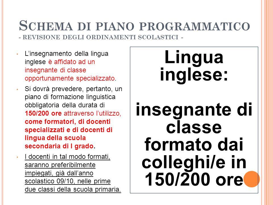 S CHEMA DI PIANO PROGRAMMATICO - REVISIONE DEGLI ORDINAMENTI SCOLASTICI - Linsegnamento della lingua inglese è affidato ad un insegnante di classe opportunamente specializzato.