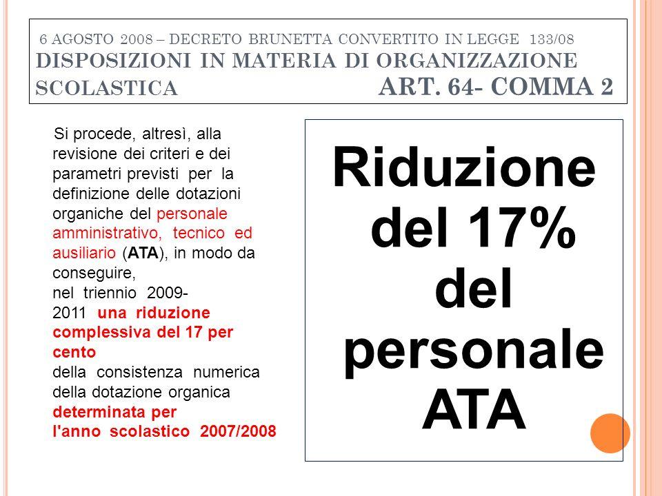 Riduzione del 17% del personale ATA Si procede, altresì, alla revisione dei criteri e dei parametri previsti per la definizione delle dotazioni organiche del personale amministrativo, tecnico ed ausiliario (ATA), in modo da conseguire, nel triennio 2009- 2011 una riduzione complessiva del 17 per cento della consistenza numerica della dotazione organica determinata per l anno scolastico 2007/2008 6 AGOSTO 2008 – DECRETO BRUNETTA CONVERTITO IN LEGGE 133/08 DISPOSIZIONI IN MATERIA DI ORGANIZZAZIONE SCOLASTICA ART.