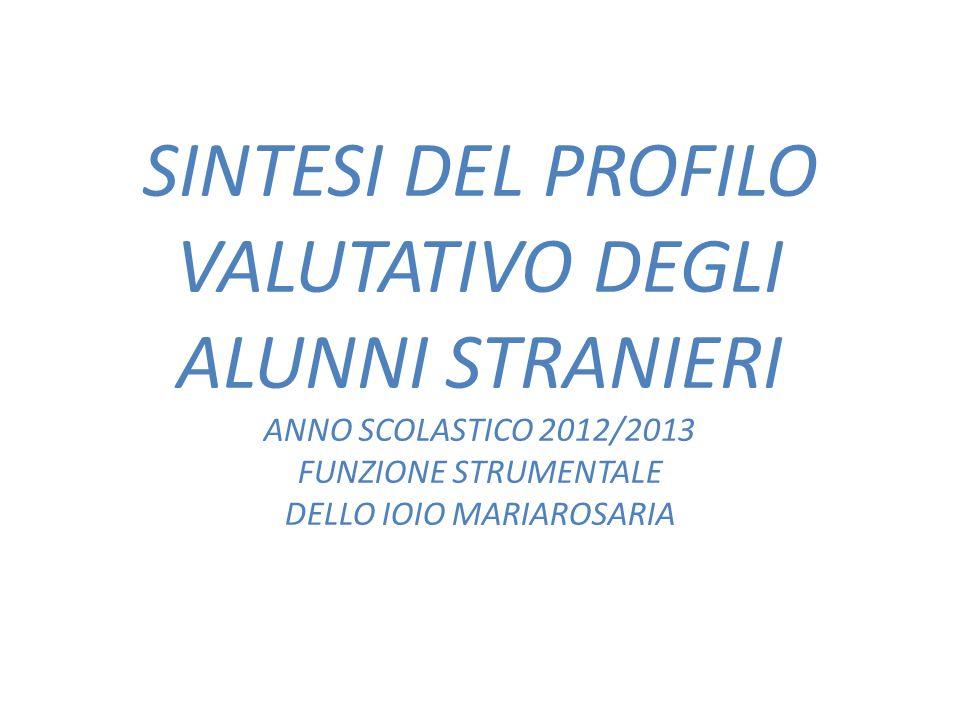 SINTESI DEL PROFILO VALUTATIVO DEGLI ALUNNI STRANIERI ANNO SCOLASTICO 2012/2013 FUNZIONE STRUMENTALE DELLO IOIO MARIAROSARIA