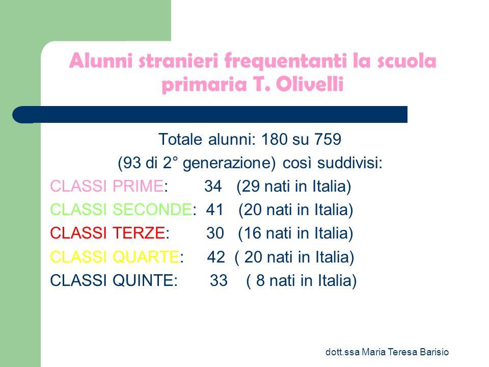 dott.ssa Maria Teresa Barisio Alunni stranieri frequentanti la scuola primaria T. Olivelli Totale alunni: 180 su 759 (93 di 2° generazione) così suddi