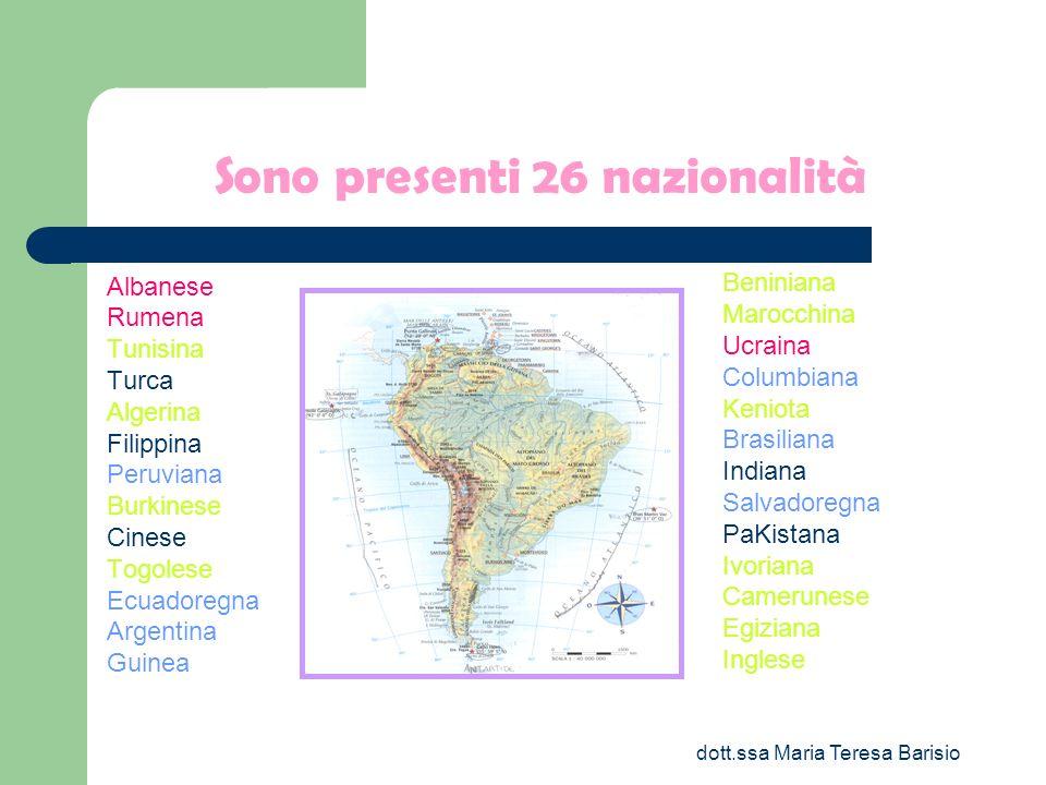 dott.ssa Maria Teresa Barisio Sono presenti 26 nazionalità Albanese Rumena Tunisina Turca Algerina Filippina Peruviana Burkinese Cinese Togolese Ecuad