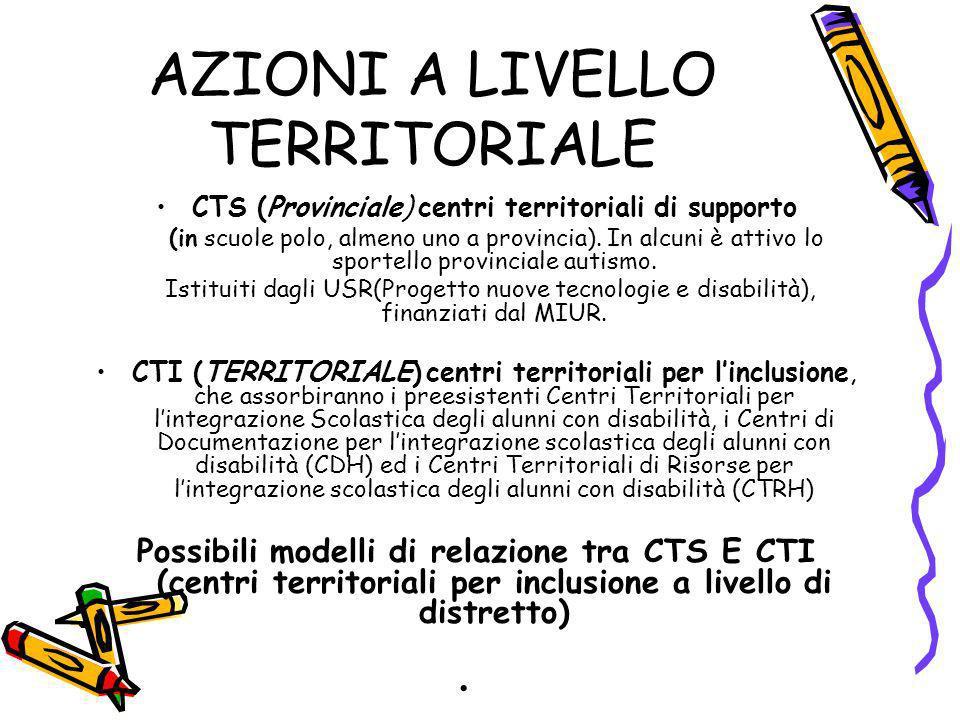 AZIONI A LIVELLO TERRITORIALE CTS (Provinciale) centri territoriali di supporto (in scuole polo, almeno uno a provincia).