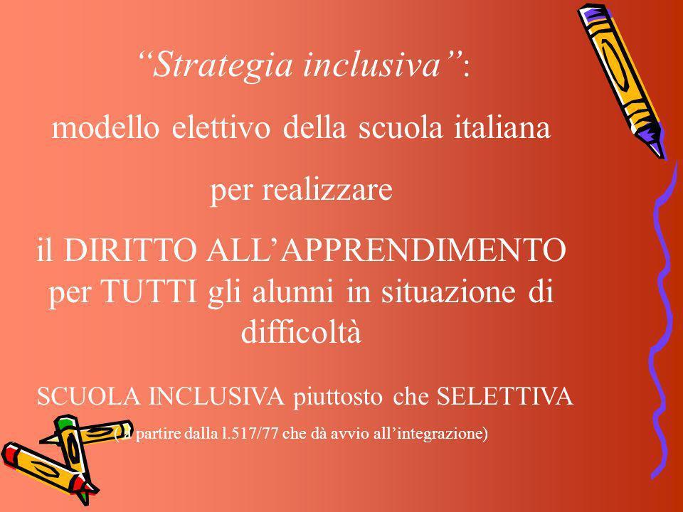 Strategia inclusiva : modello elettivo della scuola italiana per realizzare il DIRITTO ALLAPPRENDIMENTO per TUTTI gli alunni in situazione di difficoltà SCUOLA INCLUSIVA piuttosto che SELETTIVA ( a partire dalla l.517/77 che dà avvio allintegrazione)