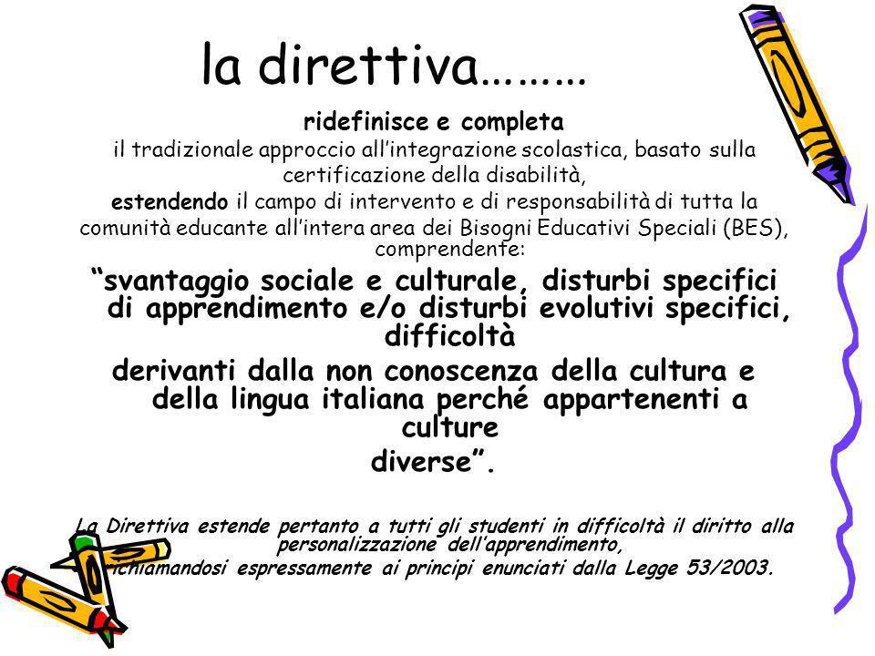 costituzione Gruppo di lavoro nazionale Roma 4 aprile 2013