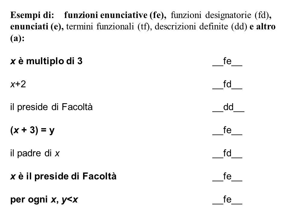 P(a)a è P P(x)x è P x P(x)ogni x è P R(a, y) a sta nella relazione R con y y R(a, y) a sta nella relazione R con qualche y R(x, y) x sta nella relazione R con y x y R(x, y) ogni x sta nella relazione R con qualche y x (P(x) Q(x)) ogni P è Q x (P(x) Q(x)) nessun P è Q x (P(x) Q(x)) qualche P è Q x (P(x) Q(x)) qualche P non è Q