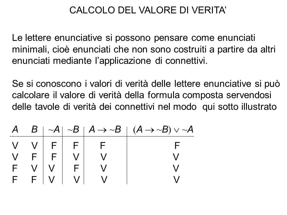CALCOLO DEL VALORE DI VERITA Le lettere enunciative si possono pensare come enunciati minimali, cioè enunciati che non sono costruiti a partire da alt