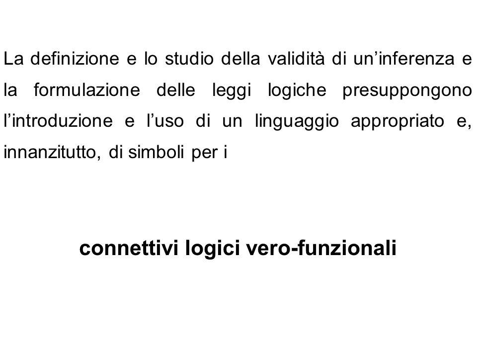 La definizione e lo studio della validità di uninferenza e la formulazione delle leggi logiche presuppongono lintroduzione e luso di un linguaggio app